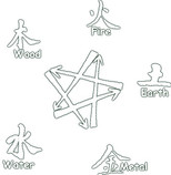 Wu-Zyklus, Auflehnungszyklus, Symbole